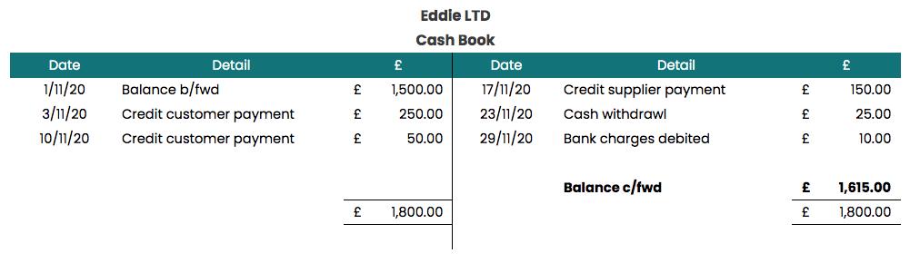 cash book example