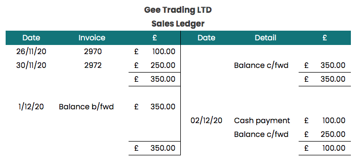 This image has an empty alt attribute; its file name is sales-ledger-example-2.png