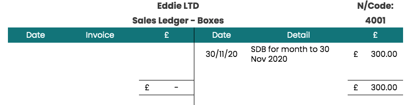 This image has an empty alt attribute; its file name is sales-ledger-example-1.png